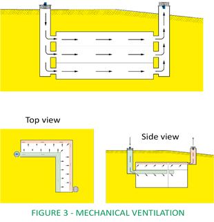 Jet Fan Ventilation System Parking Garage Ventilation